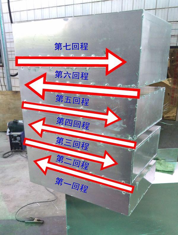 生物质浴池专用锅炉,公共澡堂锅炉,浴室浴暖热水锅炉图片